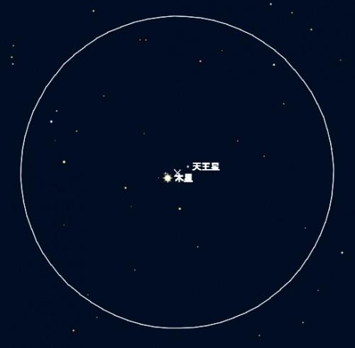 7倍で見た木星星図