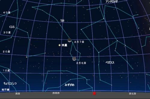 11年2月6日と7日の午後6時半における月と木星の位置