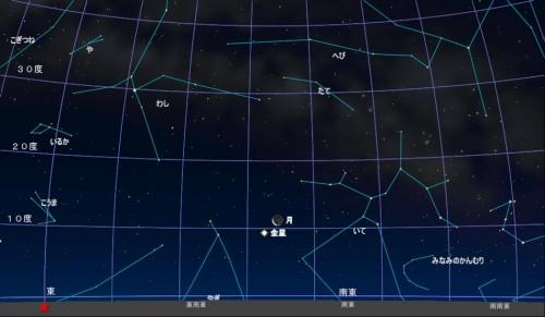 明け方午前5時の東天星図