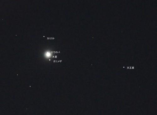 木星と天王星