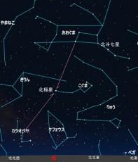 4月の北の空星図