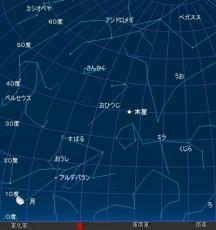 10月17日の木星の位置