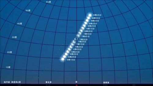 120521金環日食合成シミュレーション