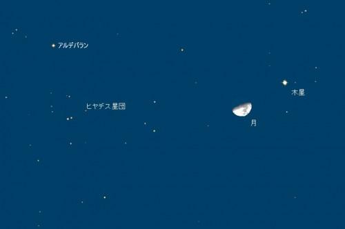 月と木星ヒヤデス星団の接近の様子(18日22時ころ)