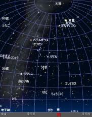 木星とシリウスの位置関係