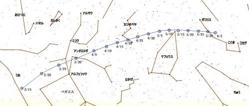 3月から6月上旬までのパンスターズ彗星の星座の中の位置