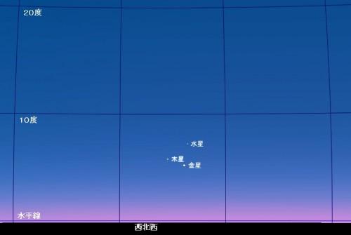 5月27日午後7時半の西北西の空に見られる惑星集合