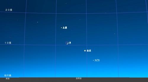 9月9日午後6時50分ころの西南西の星空 (関東地方でのシミュレーション画像)