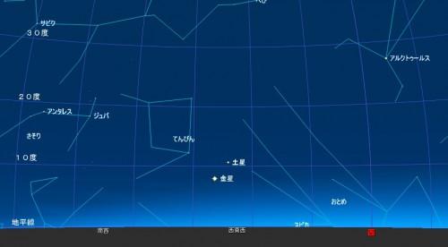9月19日午後6時40分頃の西南西の空