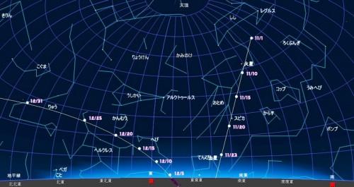アイソン彗星をみつけるための11月、12月の彗星位置図