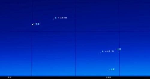 10月7日、8日の月と惑星(金星、土星、水星)の位置関係。 月は1日で大きく位置を移動しますが、惑星は少ししか移動しません。