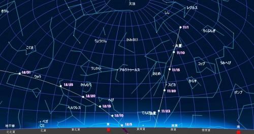 11月、12月のアイソン彗星位置図 日の出前の東の空の様子です。
