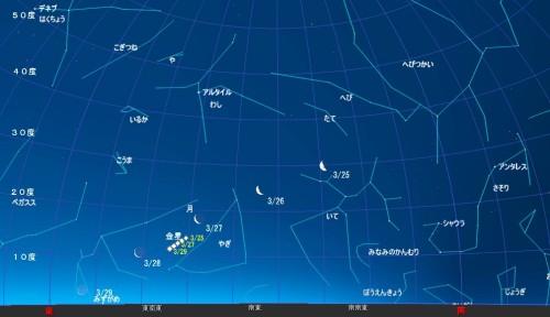140327前後の月と金星(明け方)