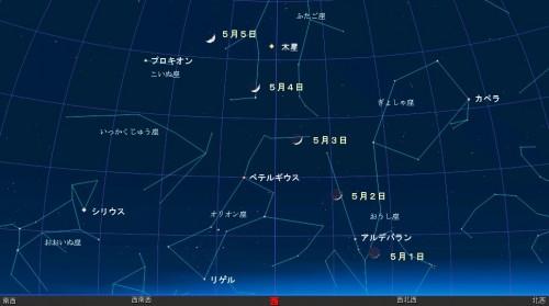 5月1日~5日の月の位置