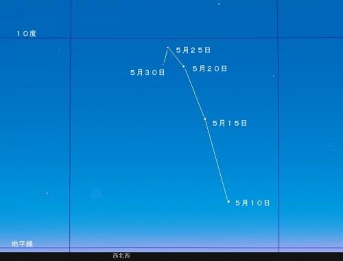 5月の水星の見られる位置