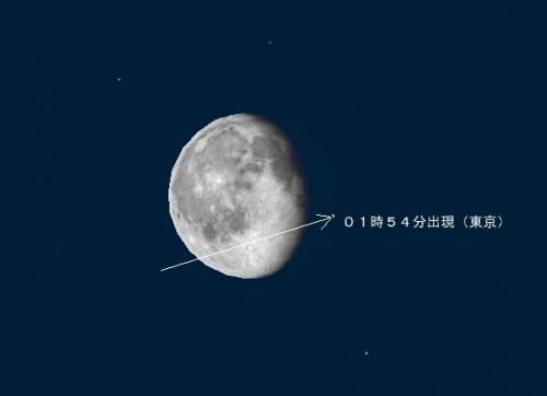 5月19日いて座ρ1星の星食の予報図
