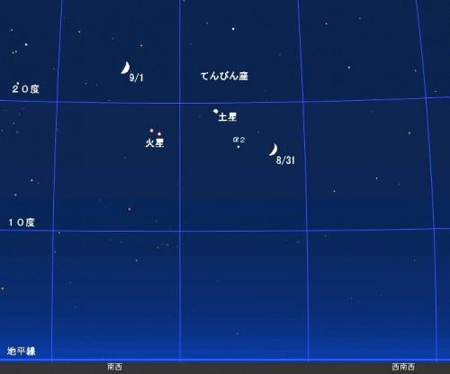 140831土星、火星、月の接近トリミング