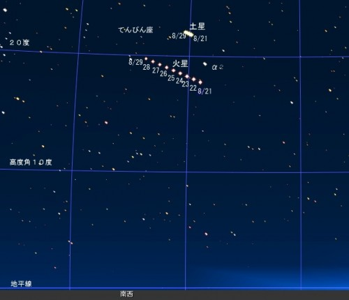 140824火星と土星の接近