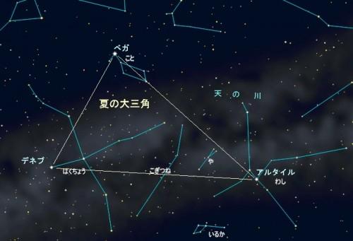 星座の星を結んでつくる夏の大三角の形状は比較的容易にみつかります