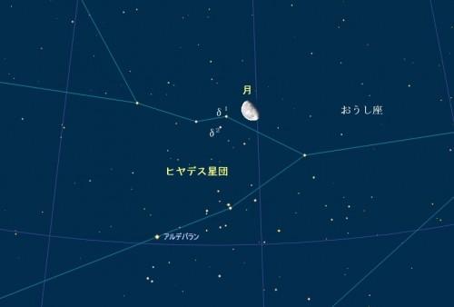 9月15日午前3時のヒヤデス星団と月の位置関係