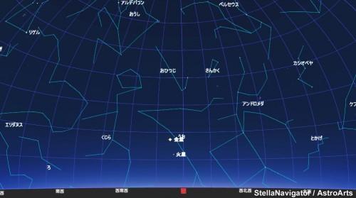 3月6日午後6時40分の西空です。 西の高度角約20度くらいの位置に一番星として、宵の明星(金星)が見えています。 金星のすぐ下には火星もみつけることができることでしょう。 なお、このコラムに用いている星図やシミュレーション画像は、㈱アストロアーツの許諾を受け、天文ソフト「ステラナビゲータ10」を使用しています。