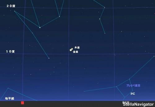 金星と木星の大接近