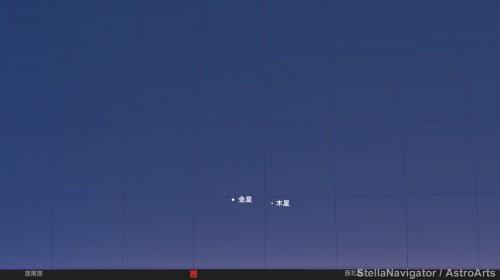 7月16日の金星と木星のシミュレーション(ステラナビゲータ10使用)