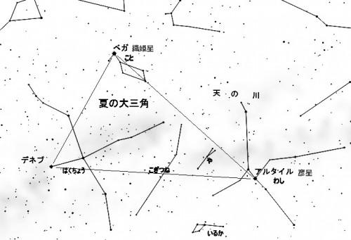 夏の大三角は、こと座のベガ、わし座のアルタイルそれにはくちょう座のデネブを結んでできる大きな夜空の三角形です。日本では七夕伝説からベガは織姫星、アルタイルは彦星と呼んできました