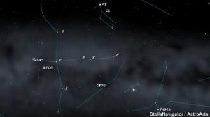 2015年8月のはくちょう座(χ星が明るくなっている様子がわかります)