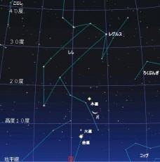 11月7日の午前3時の東天の様子。細い月が加わり、とても見ごたえのある星空となります。