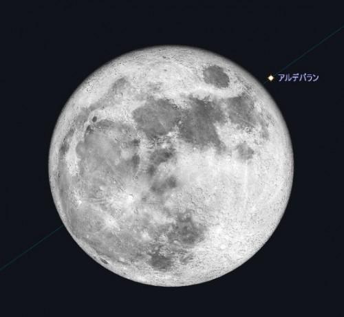 11月26日午後6時3分のシミュレーション画像。6時1分には月から出現します。