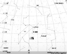 10月中旬明け方の東の空に見られる惑星の位置(アストロアーツのステラナビゲータ10を使用してシミュレーションしました)