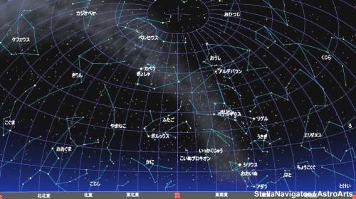 ふたご座流星群の活発な12月14日午後9時頃に東の空をながめると上の星図のような星空が望めます。数日間、観測する日にちがずれていてもほぼこの星図との誤差は少ないのでこの図で関観測の参考になります。 ふたご座流星群の流星は、ふたご座に見えることは少なく、それよりも外側の星座の中を音もなくスーと流れます。流れた軌跡を逆にたどっていくとふたご座に行き当たればふたご座流星群といっていいでしょう。いくつかの流星の軌跡を観察してみると、ふたご座のどの辺を起点(放射点といいます)として流れているのかを確かめることができます。