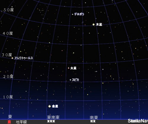 12月15日午前4時の東の空です。惑星は他の星々よりも明るく 見えますのですぐにみつけられます。写真にも撮ってみましょう。