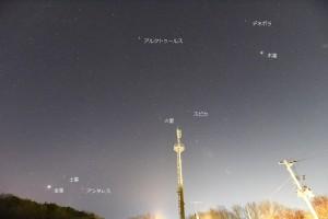 1月13日の明け方の惑星