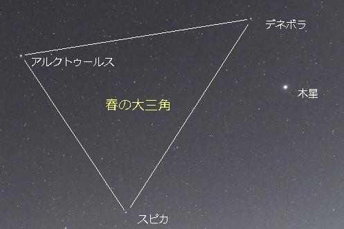 木星の位置はしし座のデネボラ、おとめ座のスピカそれにうしかい座のアルクトゥールスを結んでできる春の大三角の近くにあり、この付近では最も明るく輝いているので、すぐにみつけることができます