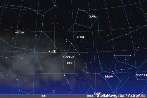午後9時頃、南東の空に明るく見られる火星は肉眼ではっきりと確認できます。
