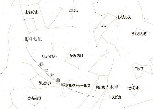 春の大曲線をたどって北斗七星からアルクトゥールスとスピカをみつけよう