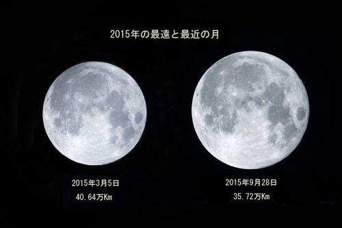 地球から遠ざかったときと近づいたときの月(撮影:浦辺守)